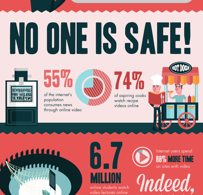 Infographic & Explainer : Video Takes Over the World!